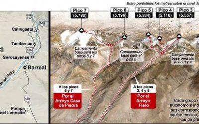 Ansilta. Pico3, 5550metros , y Pico4, 5127. Barreal. San Juan